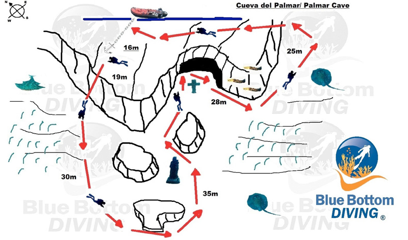 Bucear mapa cueva del palmar